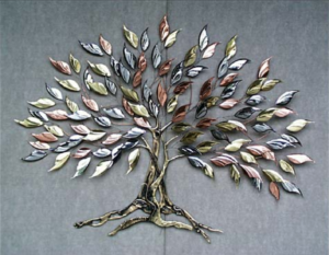 Triple Divy Tree